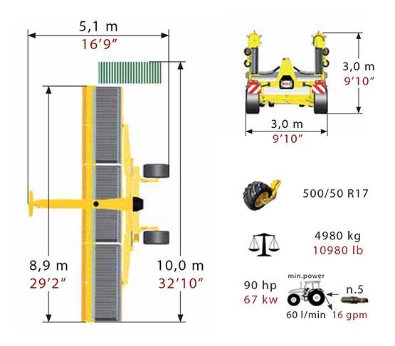 Технические характеристики валкообразователя ROC RT 1000
